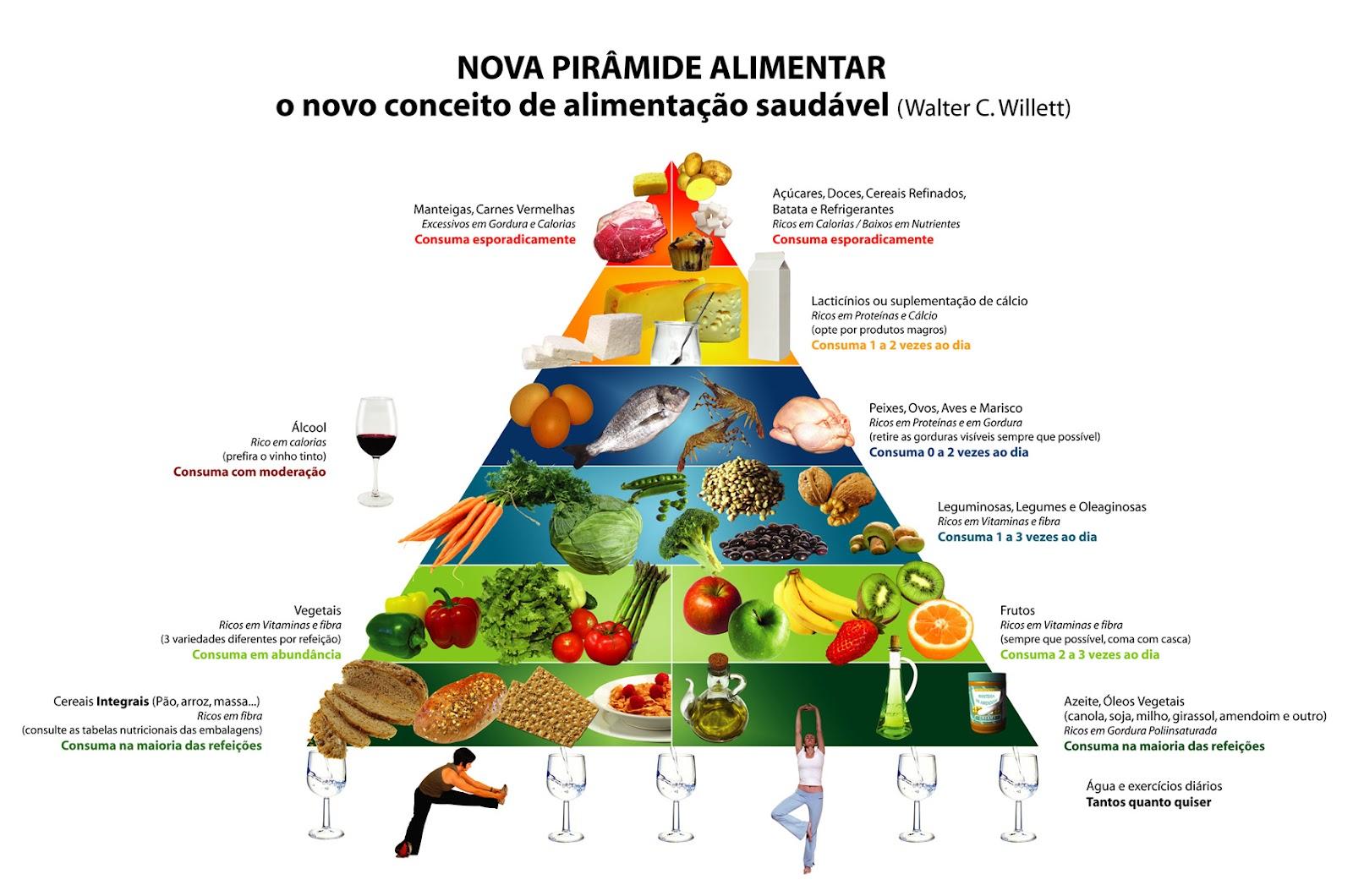 Denise Mineiro - Alimentos funcionais
