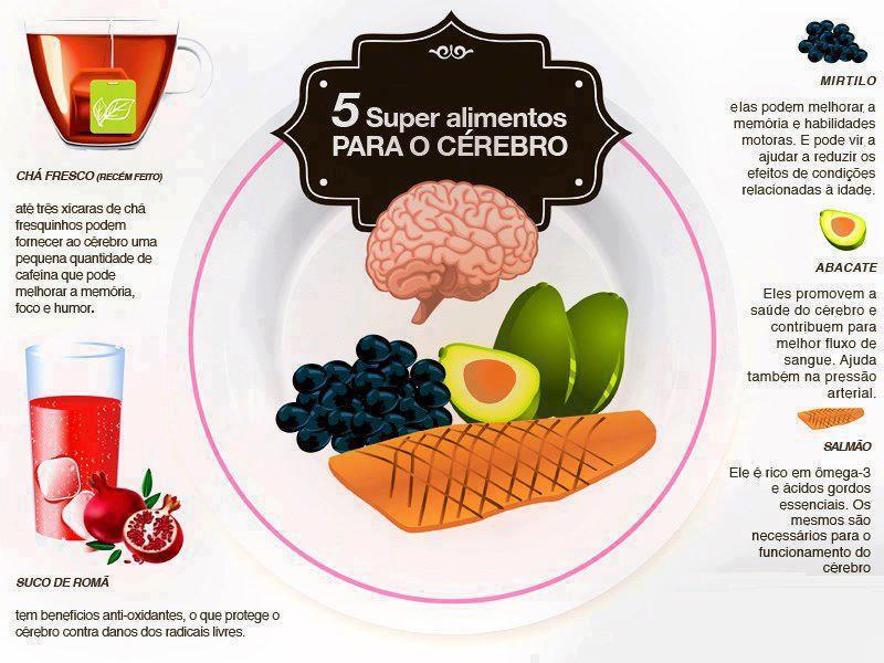 Denise Mineiro - 5 super alimentos para o cérebro